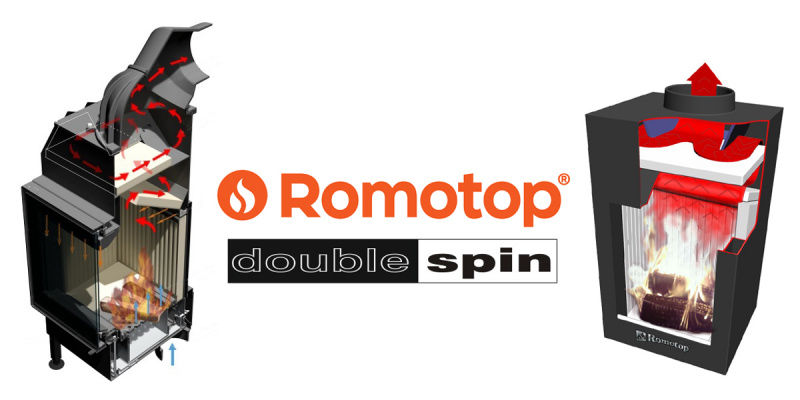 Система дымооборотов Double Spin от компании Romotop